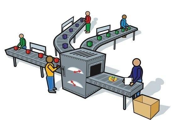 производственные линии из Китая